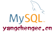 【MySQL】Transportable TableSpace(TTS) 使用详解